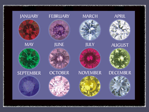 Image of Birthstone and their Colors for all of the Months of the Year